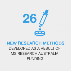 26 new research methods developed