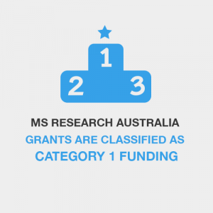 MS Research Australia grants are classified as Category 1 funding