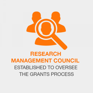 Research Management Council established to oversee the grants process