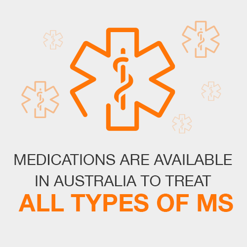 Medications are available in Australia to treat all types of MS